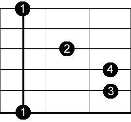 guitar tuition in pj