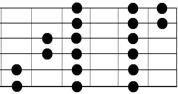 guitarlessonsinkualalumpur